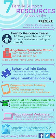 Angelman Syndrome Family Resources