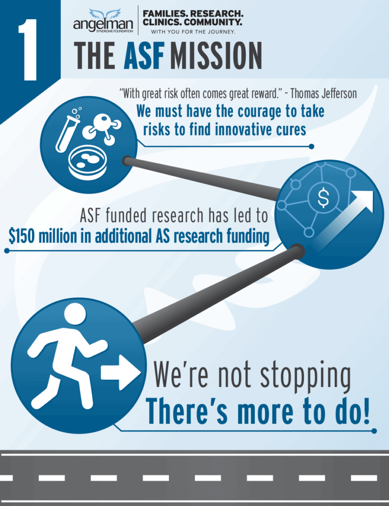 The mission of ASF Research